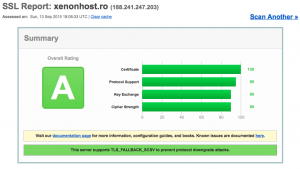 certificat ssl XenonHost.ro